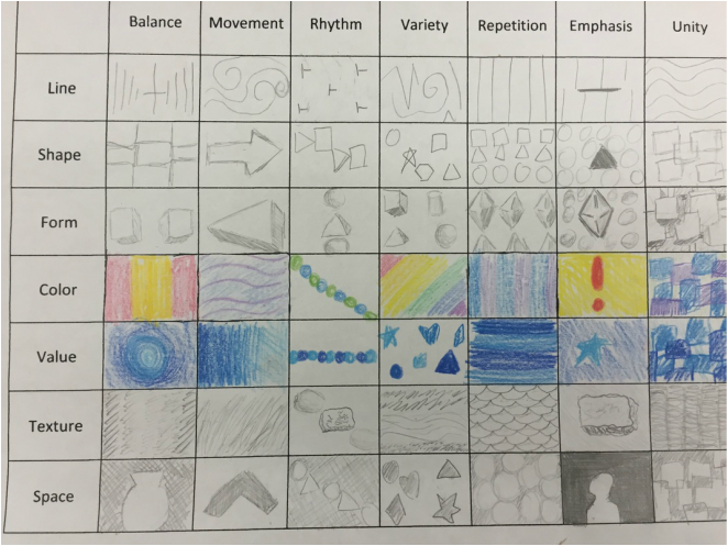 Art Elements And Principles Design Chart